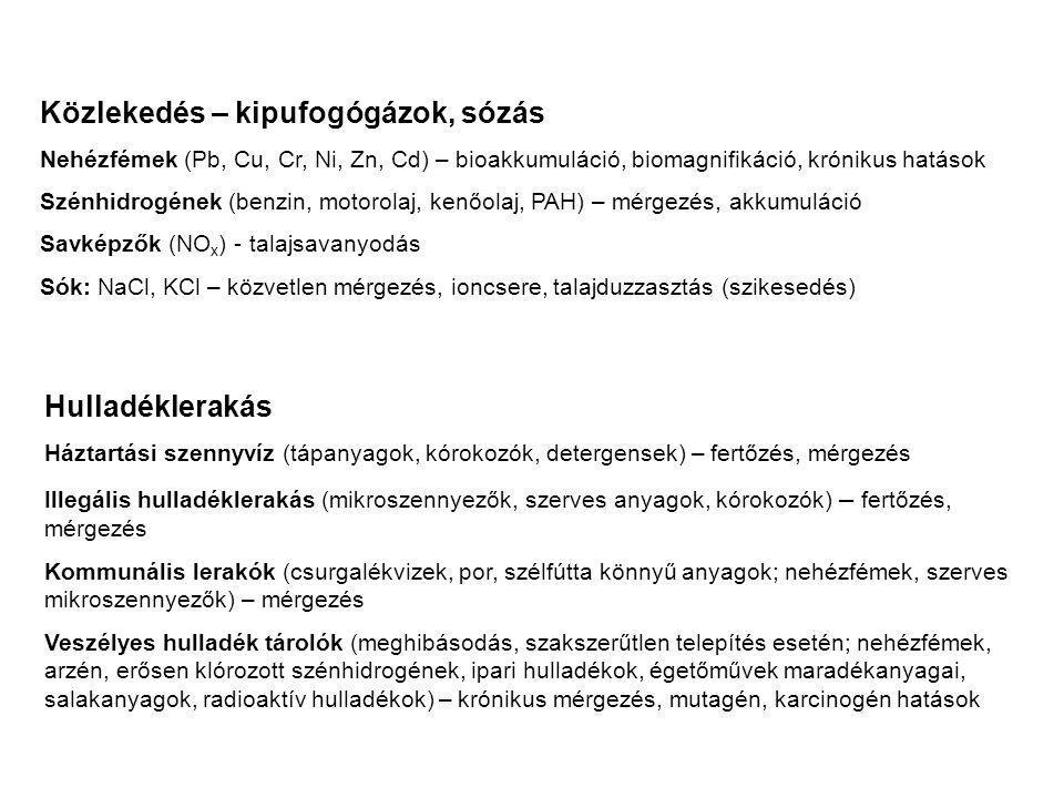Közlekedés – kipufogógázok, sózás Nehézfémek (Pb, Cu, Cr, Ni, Zn, Cd) – bioakkumuláció, biomagnifikáció, krónikus hatások Szénhidrogének (benzin, moto