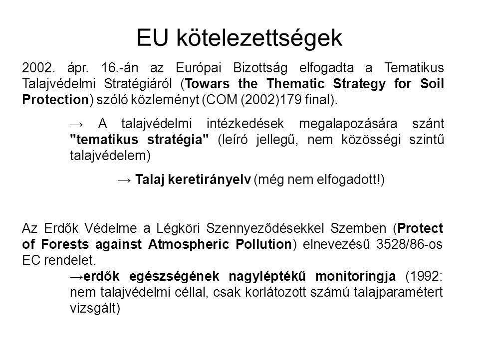 EU kötelezettségek 2002. ápr. 16.-án az Európai Bizottság elfogadta a Tematikus Talajvédelmi Stratégiáról (Towars the Thematic Strategy for Soil Prote