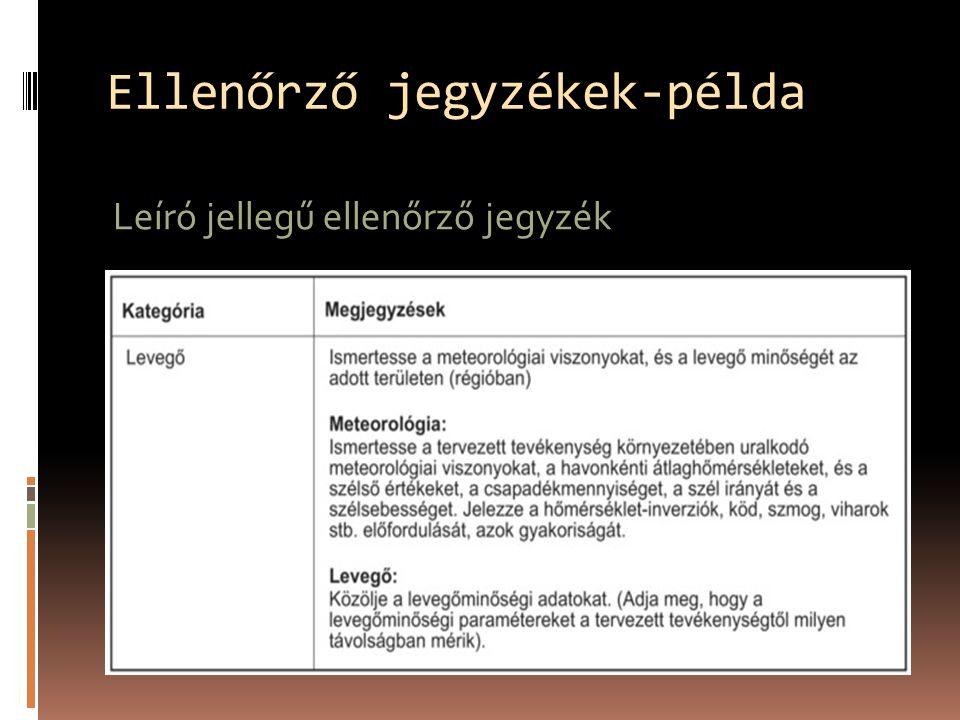 Ellenőrző jegyzékek-példa Leíró jellegű ellenőrző jegyzék