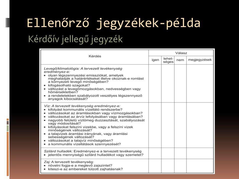 Ellenőrző jegyzékek-példa Kérdőív jellegű jegyzék