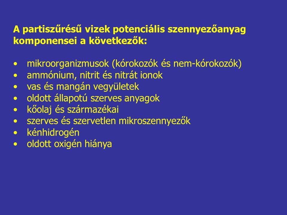 A partiszűrésű vizek potenciális szennyezőanyag komponensei a következők: mikroorganizmusok (kórokozók és nem-kórokozók) ammónium, nitrit és nitrát io