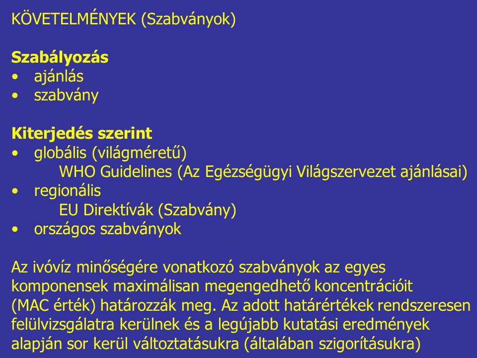 WHO ajánlások 1968 1975 1984 1993 2004 EU Directives (a tagországokban kötelező!!!) 1980 (betartandó határértékek és az 1995-ös célállapot) 1998 (98/83 EU Directives) csak egyetlen határérték, nincs célállapot