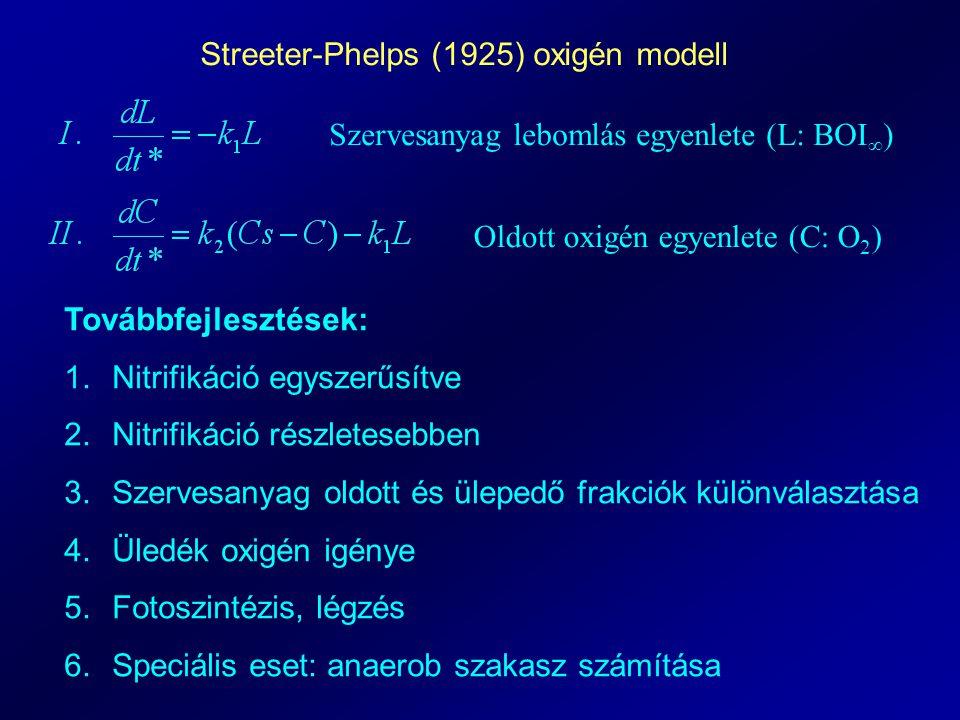 Streeter-Phelps (1925) oxigén modell Továbbfejlesztések: 1.Nitrifikáció egyszerűsítve 2.Nitrifikáció részletesebben 3.Szervesanyag oldott és ülepedő frakciók különválasztása 4.Üledék oxigén igénye 5.Fotoszintézis, légzés 6.Speciális eset: anaerob szakasz számítása Szervesanyag lebomlás egyenlete (L: BOI ∞ ) Oldott oxigén egyenlete (C: O 2 )