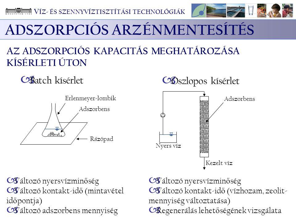 ADSZORPCIÓS ARZÉNMENTESÍTÉS AZ ADSZORPCIÓS KAPACITÁS MEGHATÁROZÁSA KÍSÉRLETI ÚTON  Batch kísérlet  Oszlopos kísérlet Erlenmeyer-lombik Adszorbens Rá