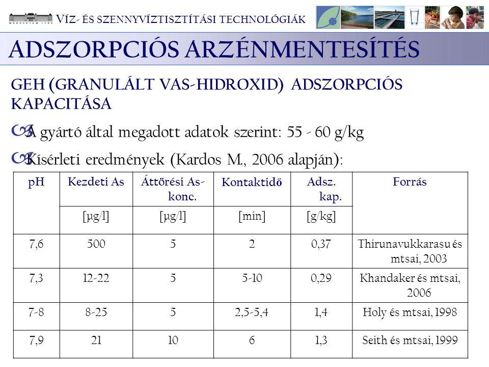 ADSZORPCIÓS ARZÉNMENTESÍTÉS GEH (GRANULÁLT VAS-HIDROXID) ADSZORPCIÓS KAPACITÁSA  A gyártó által megadott adatok szerint: 55 - 60 g/kg  Kísérleti ere
