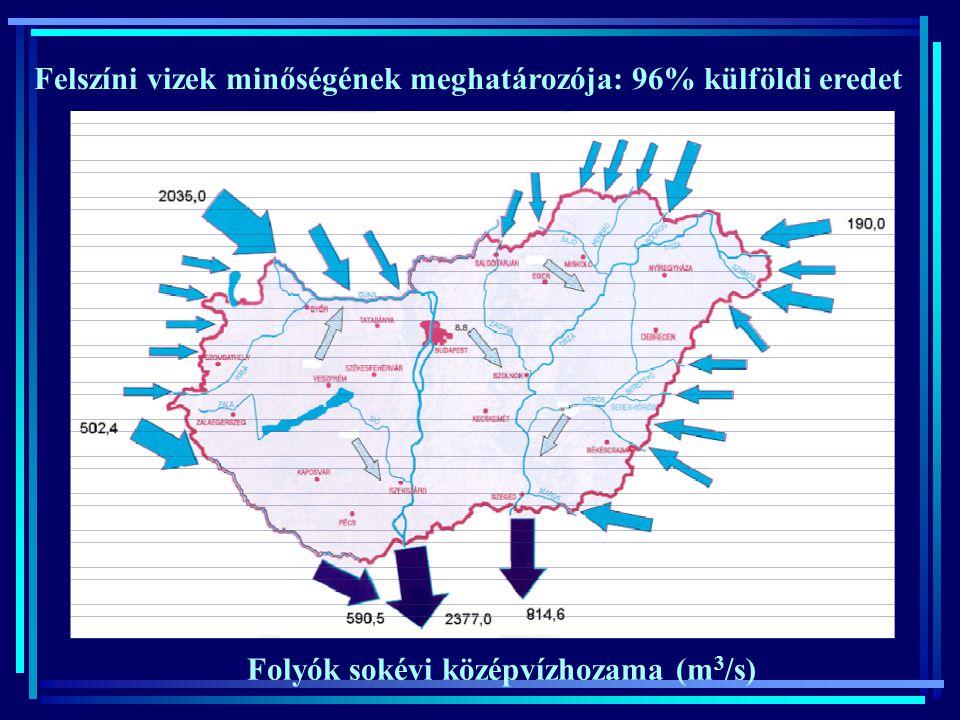 Terv: Csatornázás (6 település) Új szennyvíztisztítók (2) Folyékony hulladék kezelők (2) Vízszennyezés csökkentése: szervesanyag, tápanyagok Települési szennyvizek kezelése A: a szennyvízprogram szerint B: alternatív (meglévő telepek fejlesztése, de minimális csatornázás, helyette szakszerű egyedi szennyvíz elhelyezés)