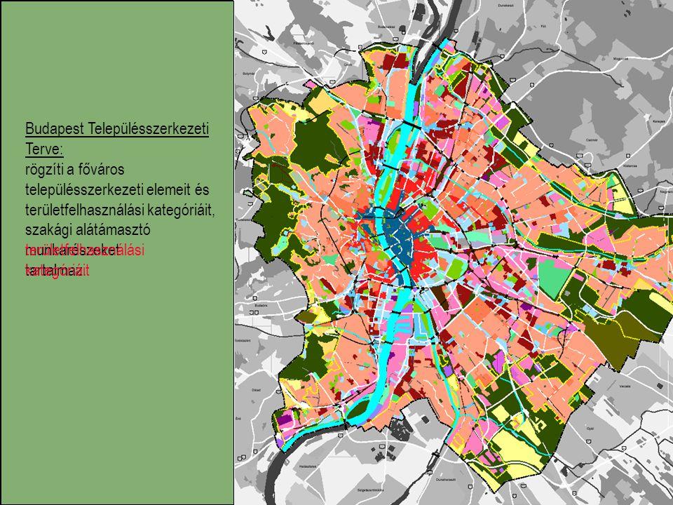Budapest Településszerkezeti Terve: rögzíti a főváros településszerkezeti elemeit és területfelhasználási kategóriáit, szakági alátámasztó munkarészek