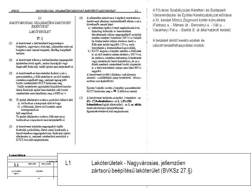 A területet érintő keretövezetek és célzott területfelhasználási módok: A Fővárosi Szabályozási Keretterv és Budapesti Városrendezési és Építési Keret