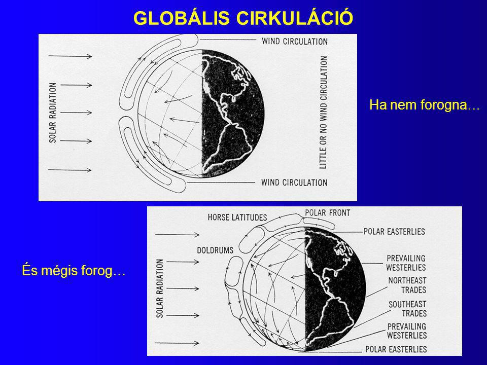 És mégis forog… Ha nem forogna… GLOBÁLIS CIRKULÁCIÓ
