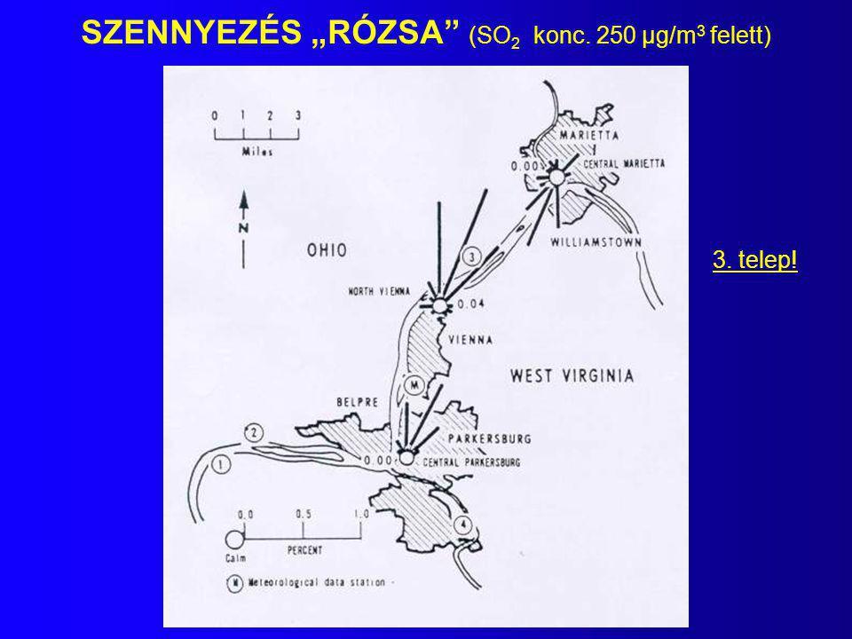 """SZENNYEZÉS """"RÓZSA"""" (SO 2 konc. 250 µg/m 3 felett) 3. telep!"""