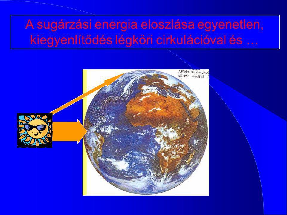 A sugárzási energia eloszlása egyenetlen, kiegyenlítődés légköri cirkulációval és …