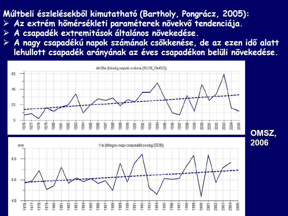 Múltbeli észlelésekből kimutatható (Bartholy, Pongrácz, 2005):  Az extrém hőmérsékleti paraméterek növekvő tendenciája.  A csapadék extremitások ált