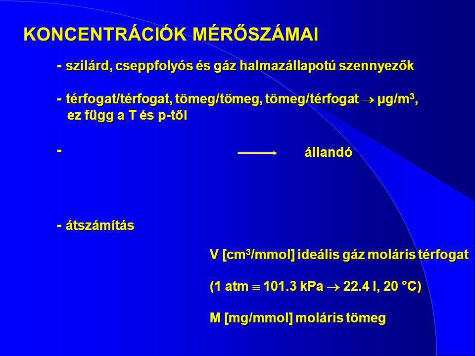 TAVAKRA GYAKOROLT HATÁS: Eső: pH 5.5 savas eső: pH 2-3(ecet: pH 2.4, citromlé pH 2) pH 5 körül a halikrák nagy része elpusztul pH 5 alatt a a legtöbb élőlényre végzetes Al oldódása  mérgező védelem: pufferkapacitás növelése (hidrogénkarbonát) HCO 3 - + OH - = CO 3 2- + H 2 O HCO 3 - + H 3 O + = H 2 CO 3 + H 2 O ÉPÜLETEK ÉS ARCHEOLÓGIAI ÉRTÉKEK: Mállás (sav + mészkő)