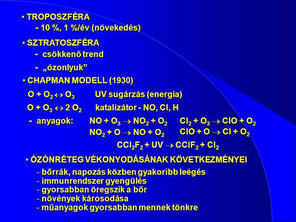 TROPOSZFÉRA TROPOSZFÉRA - 10 %, 1 %/év (növekedés) SZTRATOSZFÉRA SZTRATOSZFÉRA - csökkenő trend CHAPMAN MODELL (1930) CHAPMAN MODELL (1930) O + O 2 