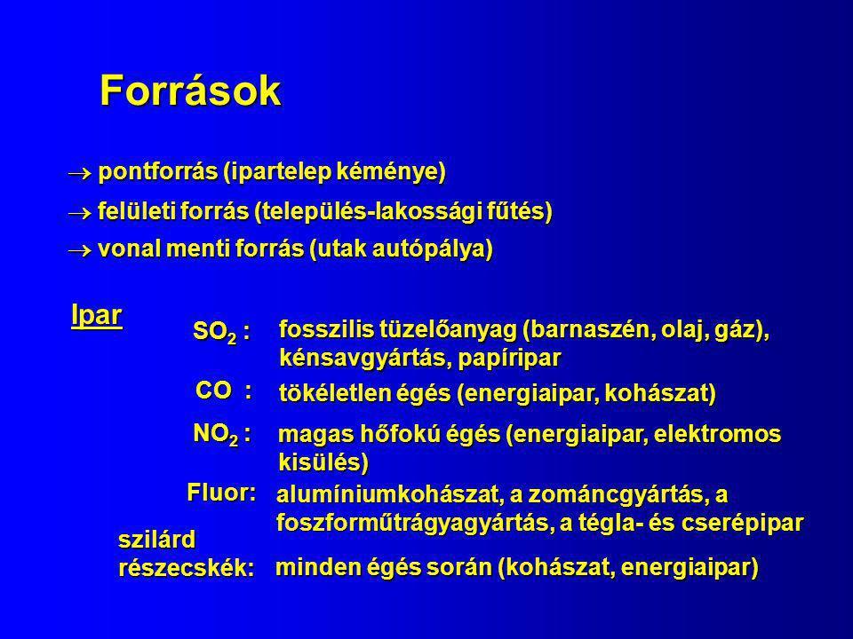Források  pontforrás (ipartelep kéménye)  felületi forrás (település-lakossági fűtés) Ipar SO 2 : fosszilis tüzelőanyag (barnaszén, olaj, gáz), kéns