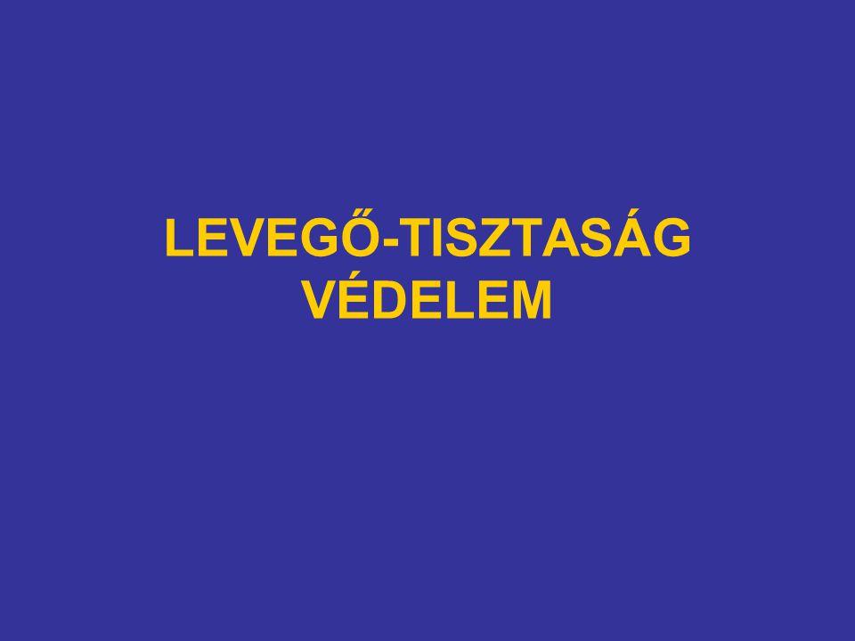 LEVEGŐ-TISZTASÁG VÉDELEM