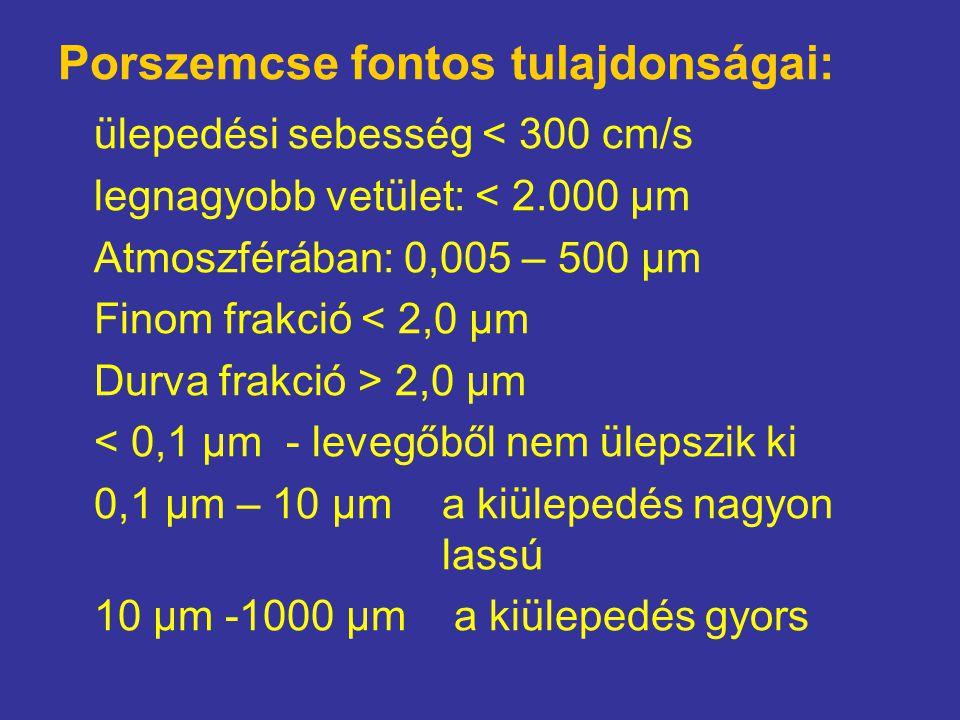 Porszemcse fontos tulajdonságai: ülepedési sebesség < 300 cm/s legnagyobb vetület: < 2.000 µm Atmoszférában: 0,005 – 500 µm Finom frakció < 2,0 µm Dur