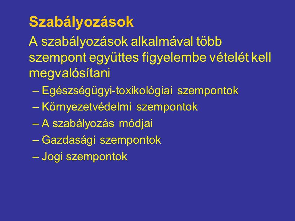 Nemzetközi szabályozások Meteorológiai Világszervezet (WMO) Európai Unió Kyotoi Egyezmény Kibocsátási kvóták eladási és vételi lehetősége Hazai szabályozások KvVM, OMSz, Légkörfizikai Intézet, Környezetvédelmi felügyelőségek Egészségügyi Minisztérium, OKK-OKI, területi ÁNTSz szervezetek