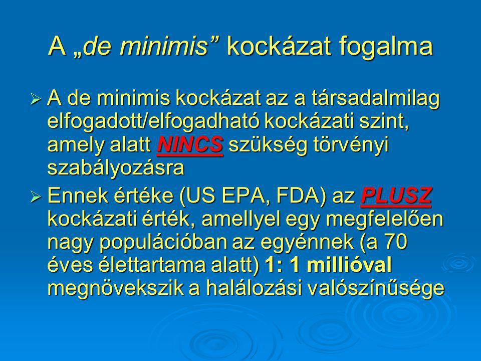 """A """"de minimis"""" kockázat fogalma  A de minimis kockázat az a társadalmilag elfogadott/elfogadható kockázati szint, amely alatt NINCS szükség törvényi"""