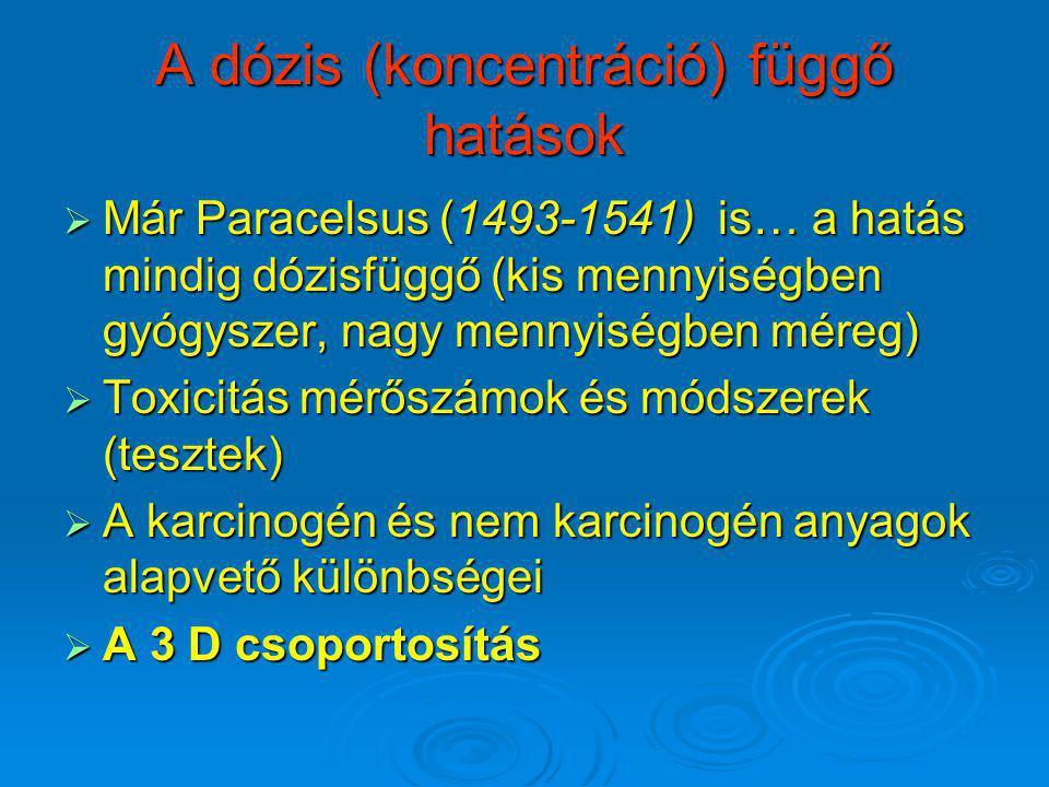 A dózis (koncentráció) függő hatások  Már Paracelsus (1493-1541) is… a hatás mindig dózisfüggő (kis mennyiségben gyógyszer, nagy mennyiségben méreg)