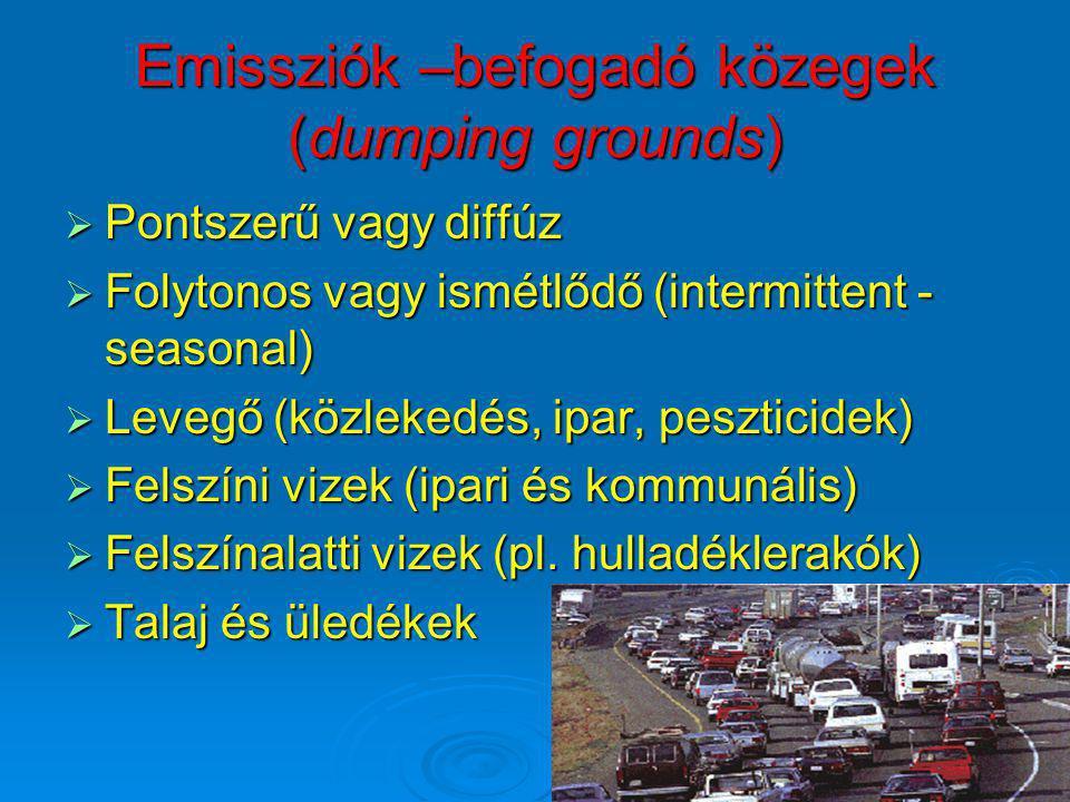 Emissziók –befogadó közegek (dumping grounds)  Pontszerű vagy diffúz  Folytonos vagy ismétlődő (intermittent - seasonal)  Levegő (közlekedés, ipar,