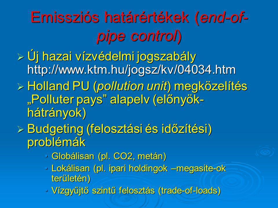 Emissziós határértékek (end-of- pipe control)  Új hazai vízvédelmi jogszabály http://www.ktm.hu/jogsz/kv/04034.htm  Holland PU (pollution unit) megk