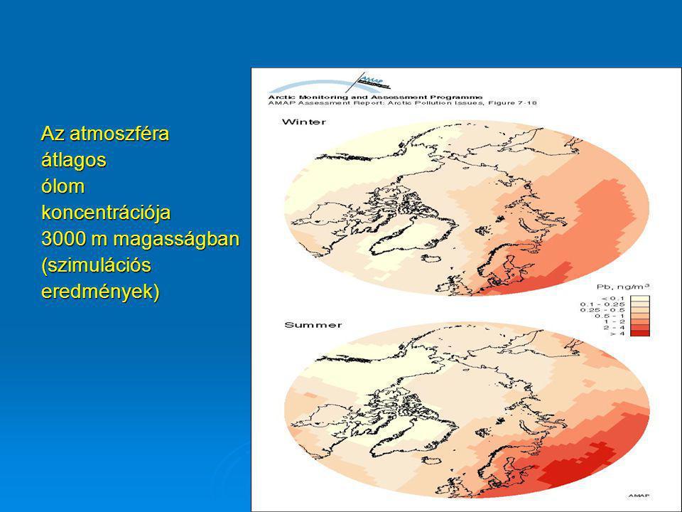 Az atmoszféra átlagosólomkoncentrációja 3000 m magasságban (szimulációseredmények)