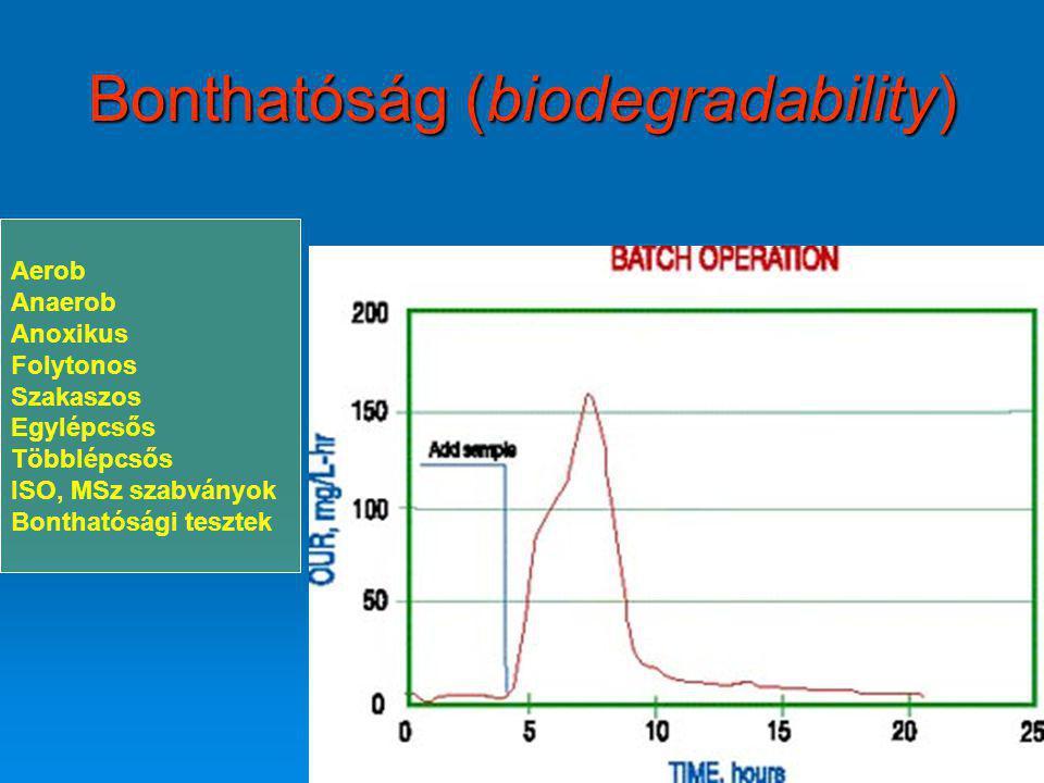 Bonthatóság (biodegradability) Aerob Anaerob Anoxikus Folytonos Szakaszos Egylépcsős Többlépcsős ISO, MSz szabványok Bonthatósági tesztek