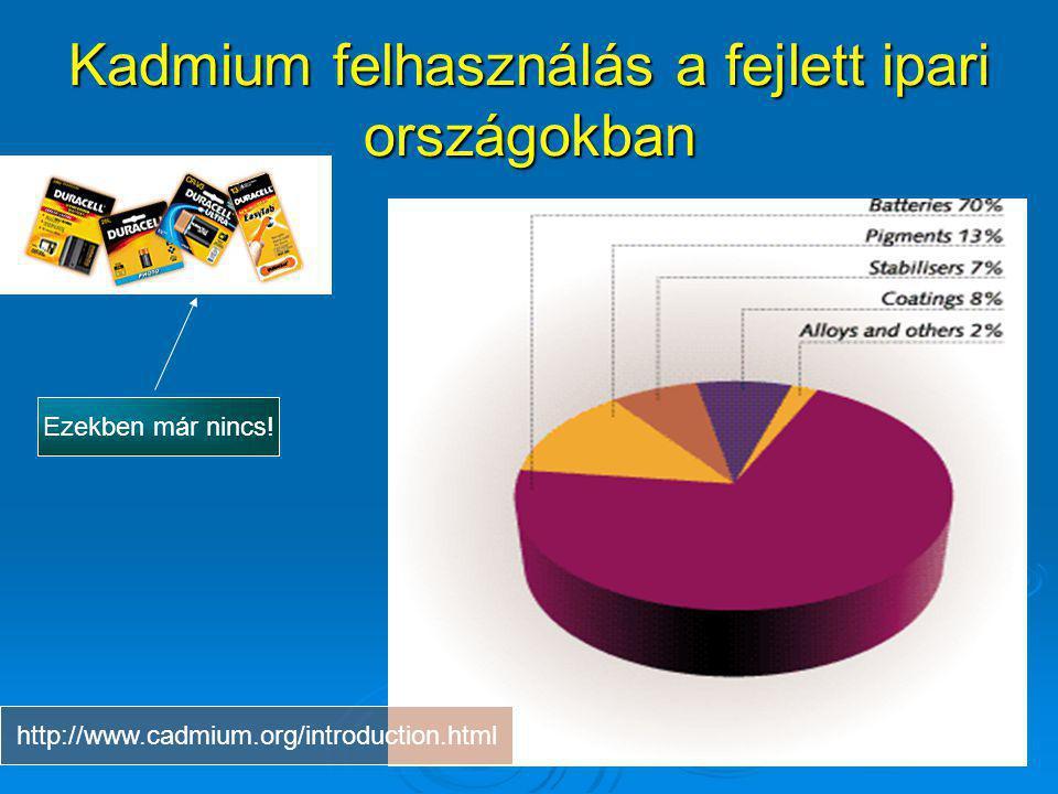 Kadmium felhasználás a fejlett ipari országokban http://www.cadmium.org/introduction.html Ezekben már nincs!