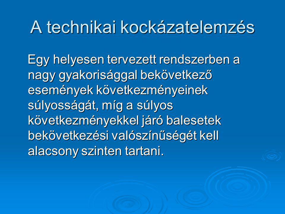 A technikai kockázatelemzés Egy helyesen tervezett rendszerben a nagy gyakorisággal bekövetkező események következményeinek súlyosságát, míg a súlyos