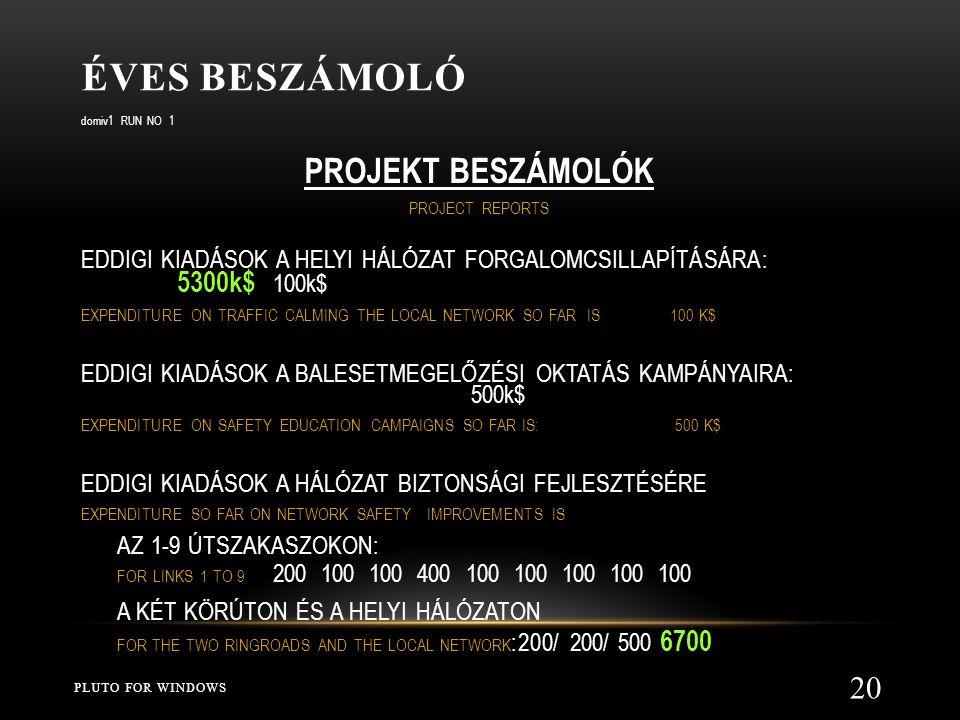 ÉVES BESZÁMOLÓ PLUTO FOR WINDOWS 20 domiv1 RUN NO 1 PROJEKT BESZÁMOLÓK PROJECT REPORTS EDDIGI KIADÁSOK A HELYI HÁLÓZAT FORGALOMCSILLAPÍTÁSÁRA: 5300k$ 100k$ EXPENDITURE ON TRAFFIC CALMING THE LOCAL NETWORK SO FAR IS 100 K$ EDDIGI KIADÁSOK A BALESETMEGELŐZÉSI OKTATÁS KAMPÁNYAIRA: 500k$ EXPENDITURE ON SAFETY EDUCATION CAMPAIGNS SO FAR IS: 500 K$ EDDIGI KIADÁSOK A HÁLÓZAT BIZTONSÁGI FEJLESZTÉSÉRE EXPENDITURE SO FAR ON NETWORK SAFETY IMPROVEMENTS IS AZ 1-9 ÚTSZAKASZOKON: FOR LINKS 1 TO 9 200 100 100 400 100 100 100 100 100 A KÉT KÖRÚTON ÉS A HELYI HÁLÓZATON FOR THE TWO RINGROADS AND THE LOCAL NETWORK :200/ 200/ 500 6700