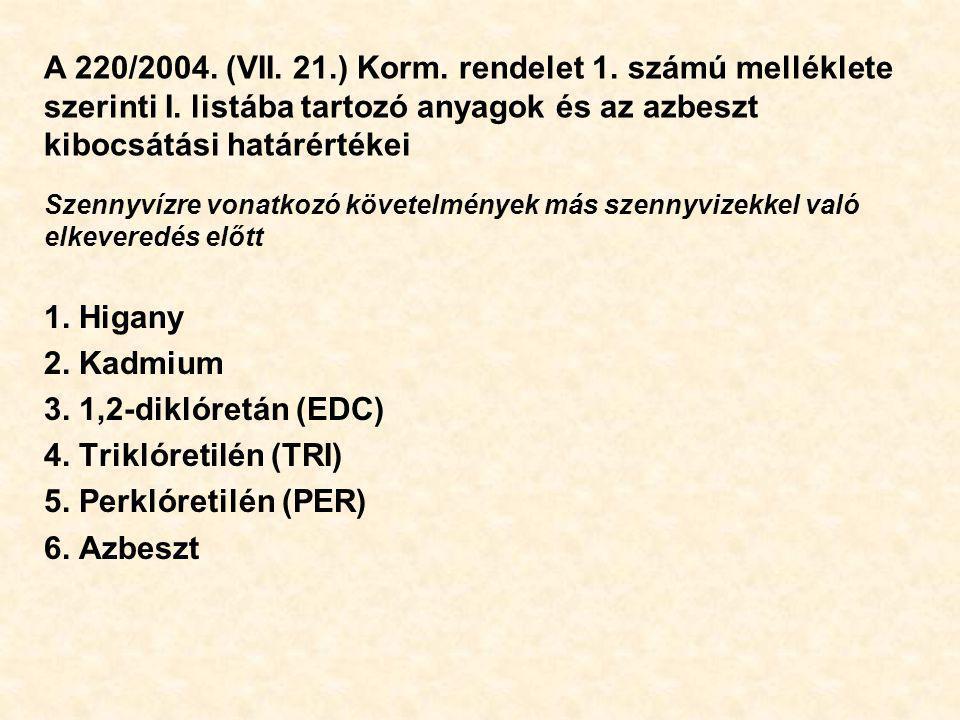 1. Higany 2. Kadmium 3. 1,2-diklóretán (EDC) 4. Triklóretilén (TRI) 5. Perklóretilén (PER) 6. Azbeszt A 220/2004. (VII. 21.) Korm. rendelet 1. számú m