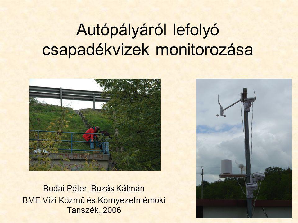 Autópályáról lefolyó csapadékvizek monitorozása Budai Péter, Buzás Kálmán BME Vízi Közmű és Környezetmérnöki Tanszék, 2006