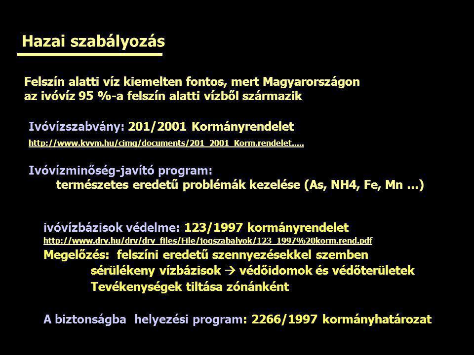 ivóvízbázisok védelme: 123/1997 kormányrendelet http://www.drv.hu/drv/drv_files/File/jogszabalyok/123_1997%20korm.rend.pdf Megelőzés: felszíni eredetű