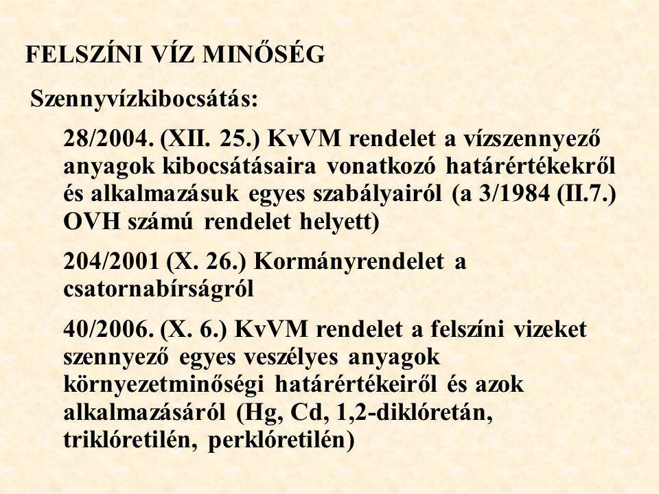 FELSZÍNI VÍZ MINŐSÉG Szennyvízkibocsátás: 28/2004. (XII. 25.) KvVM rendelet a vízszennyező anyagok kibocsátásaira vonatkozó határértékekről és alkalma