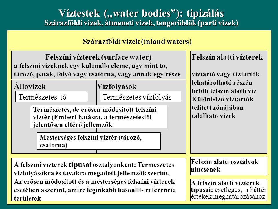 LEGFONTOSABB HATÁRIDŐK (21.§) 2004. december 22 Emberi tevékenységek környezeti hatásainak elemzése Víztestek kijelölése és jellemzése Védett területe