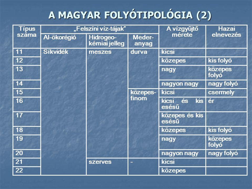 """A MAGYAR FOLYÓTIPOLÓGIA (1) Típus száma """"Felszíni víz-tájak""""A vízgyűjtő mérete Hazai elnevezés Al-ökorégió Hidrogeo- kémiai jelleg Meder- anyag 1Hegyv"""