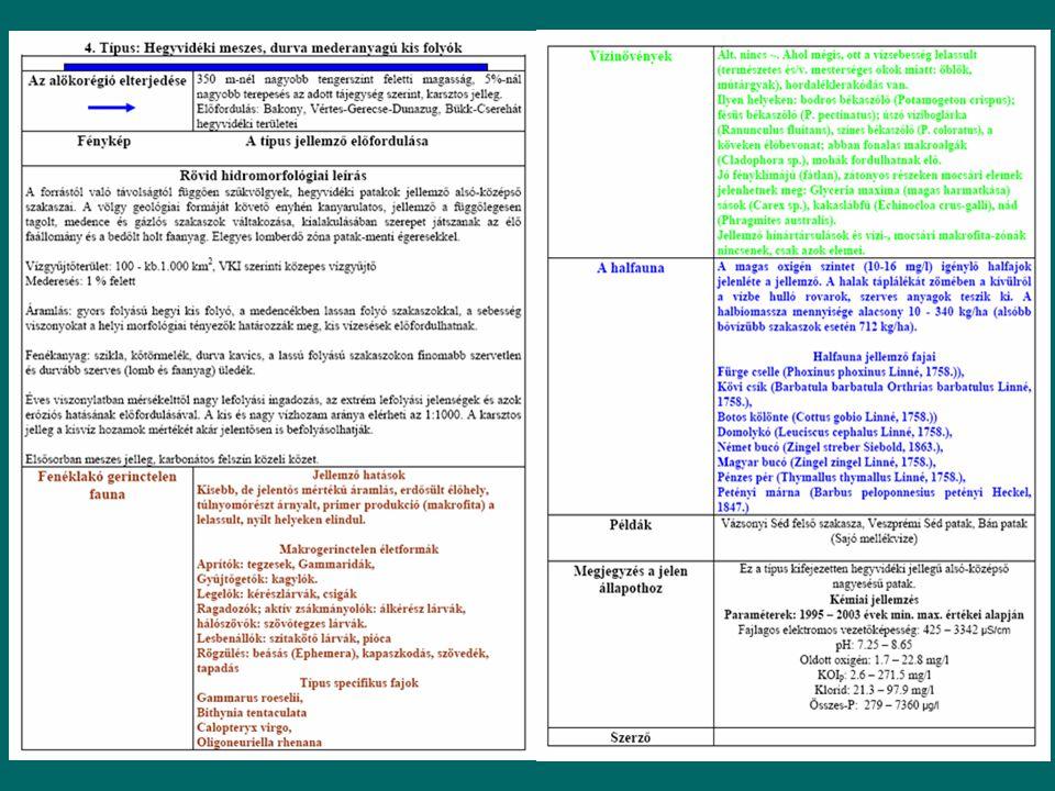 REFERENCIA ÁLLAPOT MEGHATÁROZÁS ÖKOLÓGIAI MEGKÖZELÍTÉSEI Szakértői becslés Történeti adatok Paleorekonstrukció (direkt, indirekt) Modellezés Mérés