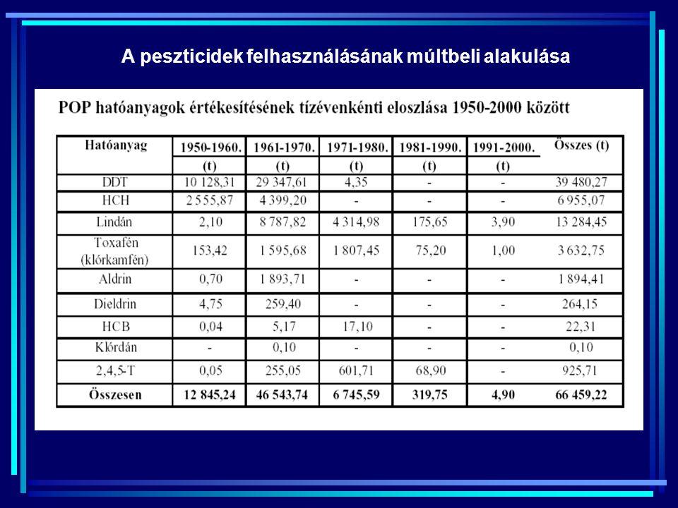 HatóanyagMennyiség (kg/év) Levegő- víz (kg/év) Talaj-víz (kg/év) Összesen (kg/év) A felszíni vízbe jutó hányad (%) Összes koncentráció (  g/l) EAL (  g/l) 2,4-D4077132.5730073031.80.32 1 Alaklór124730.338.338.60.310.45 0.3 Atrazin51956933.4540254351.053.1 0.6 Klórpirifosz483710.0211.3 0.020.071 0.03 Diuron208940.2360.260.50.292.8 0.1 Endoszulfán821271.1418.019.20.020.01 0.005 Izoproturon25080.00118.2 0.730.71 0.3 Malation85790.0020.63 0.0070.0098 0.1 Trifluralin11127323.540.964.40.060.0024 0.03 Réz82079221.86396610.083.2 5 Cink15080.0030.26 0.023.0 50 CALTOX modell számítási eredmények A számítás a hazai összes felszíni vízre vonatkozó átlagos koncentrációkat adja meg, átlagos hidrológiai és meteorológiai és talajjellemzők mellett.