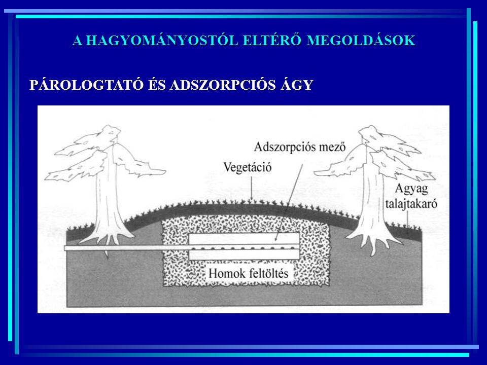 A HAGYOMÁNYOSTÓL ELTÉRŐ MEGOLDÁSOK PÁROLOGTATÓ ÉS ADSZORPCIÓS ÁGY