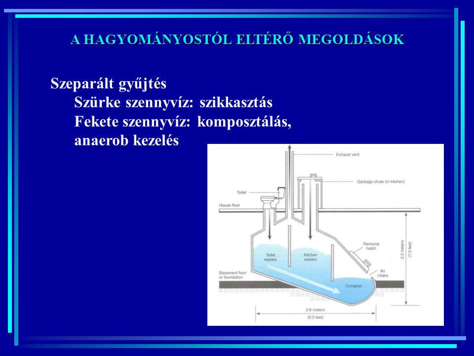 A HAGYOMÁNYOSTÓL ELTÉRŐ MEGOLDÁSOK Szeparált gyűjtés Szürke szennyvíz: szikkasztás Fekete szennyvíz: komposztálás, anaerob kezelés