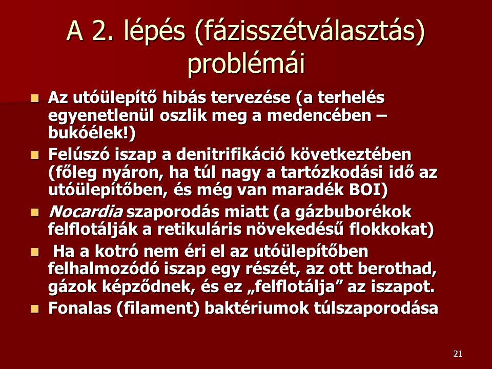 21 A 2. lépés (fázisszétválasztás) problémái Az utóülepítő hibás tervezése (a terhelés egyenetlenül oszlik meg a medencében – bukóélek!) Az utóülepítő