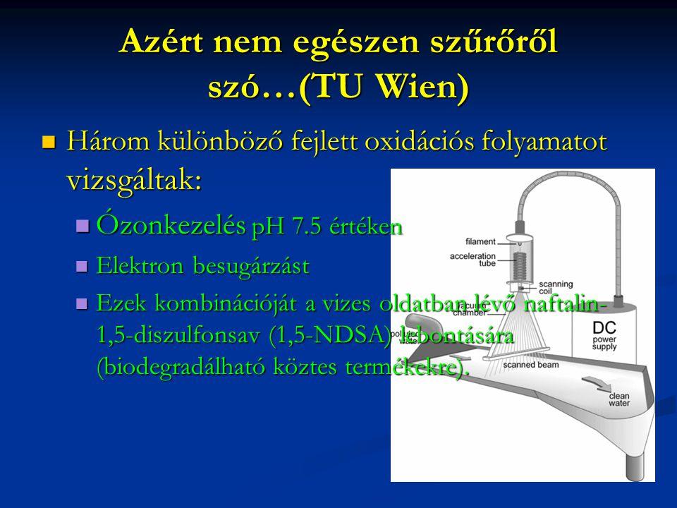 Azért nem egészen szűrőről szó…(TU Wien) Három különböző fejlett oxidációs folyamatot vizsgáltak: Három különböző fejlett oxidációs folyamatot vizsgál