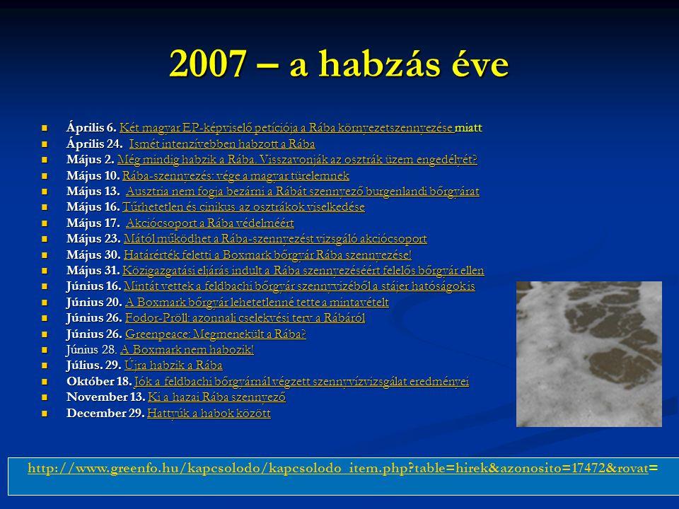 2007 – a habzás éve Április 6. Két magyar EP-képviselő petíciója a Rába környezetszennyezése miatt Április 6. Két magyar EP-képviselő petíciója a Rába