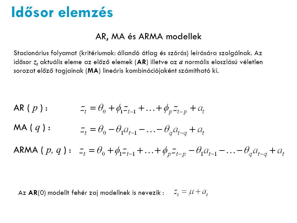 ARMA ( p, q ) : AR ( p ) : MA ( q ) : Idősor elemzés AR, MA és ARMA modellek Stacionárius folyamat (kritériumok: állandó átlag és szórás) leírására szolgálnak.