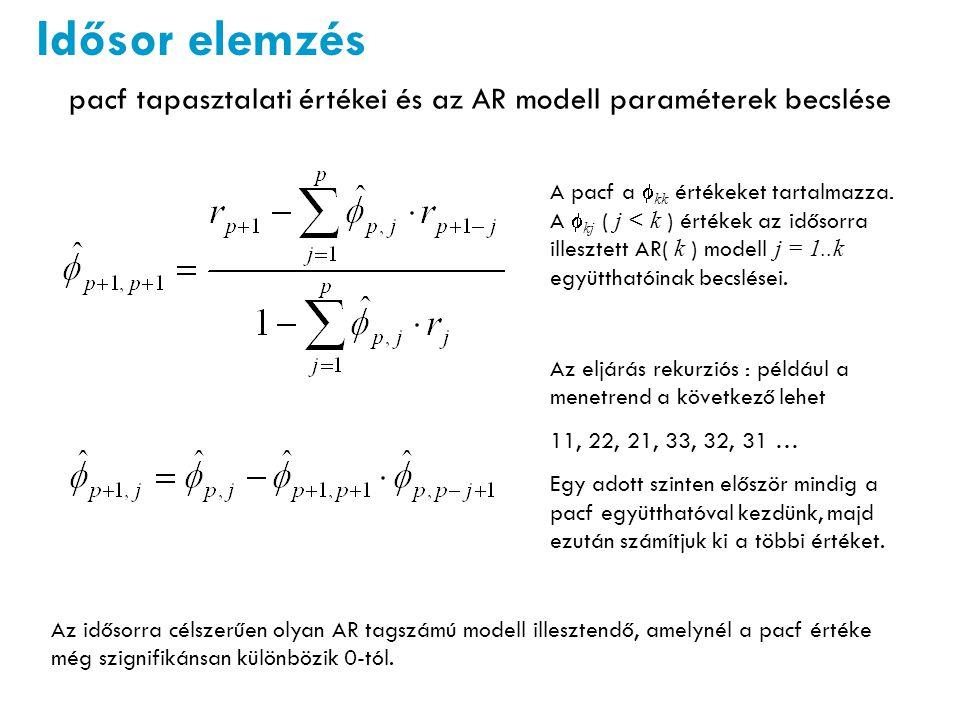 Idősor elemzés pacf tapasztalati értékei és az AR modell paraméterek becslése A pacf a  kk értékeket tartalmazza.
