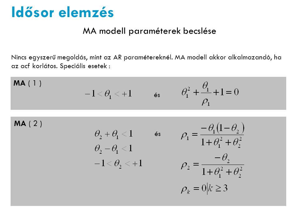 Idősor elemzés MA modell paraméterek becslése Nincs egyszerű megoldás, mint az AR paramétereknél.