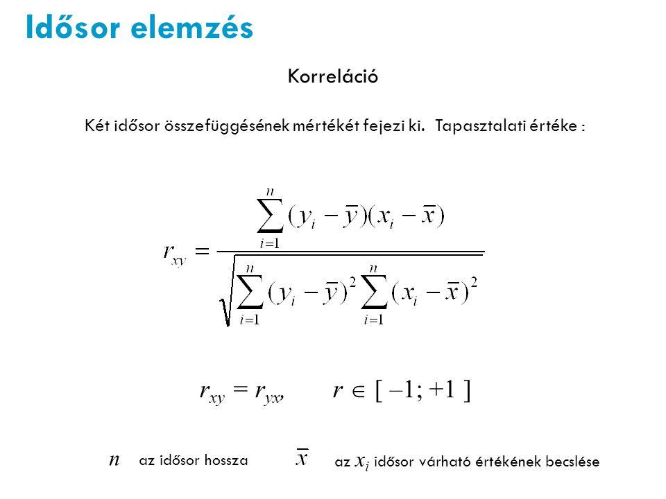 Idősor elemzés Korreláció Két idősor összefüggésének mértékét fejezi ki.