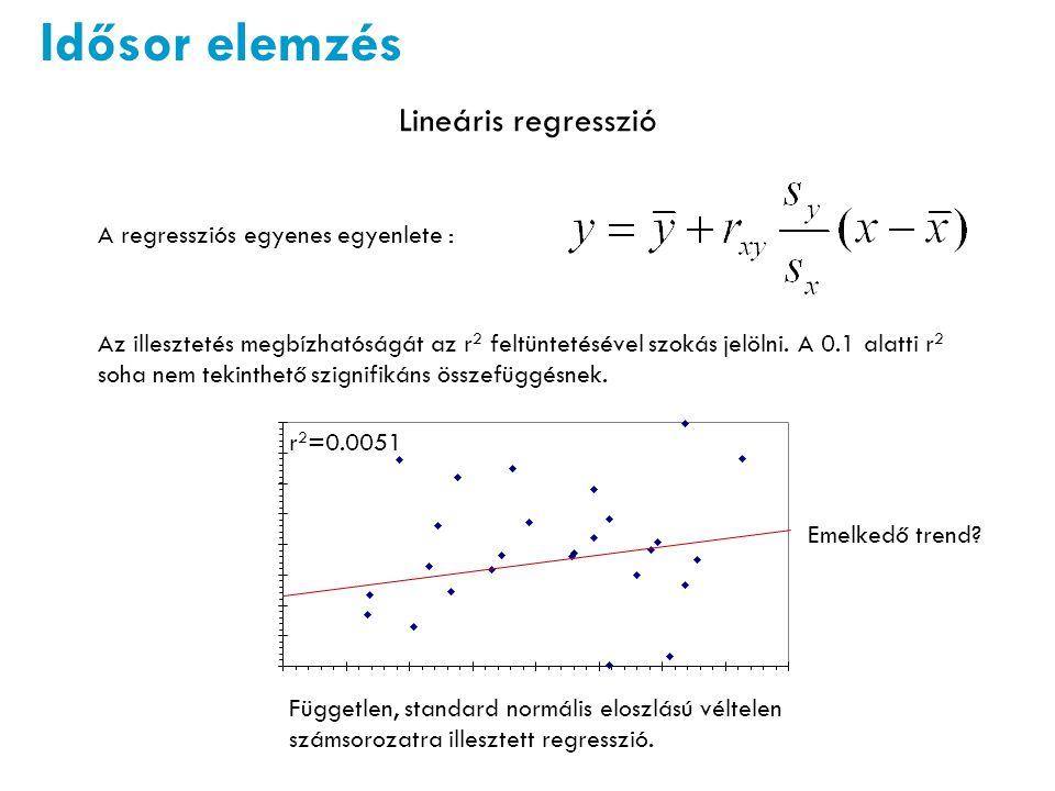 Idősor elemzés Lineáris regresszió A regressziós egyenes egyenlete : Az illesztetés megbízhatóságát az r 2 feltüntetésével szokás jelölni.