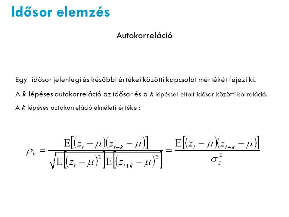 Idősor elemzés Autokorreláció Egy idősor jelenlegi és későbbi értékei közötti kapcsolat mértékét fejezi ki.